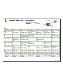 Low calorie meal plan pdf