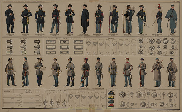 Uniforms of the confederate states armed forces how to wear