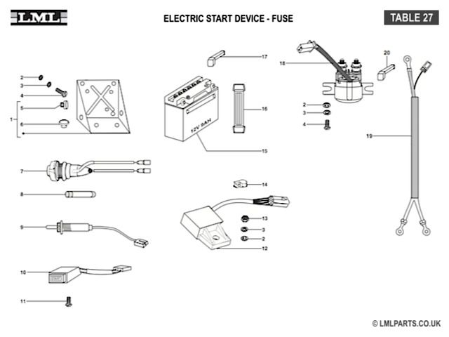 southern star electric scooter manual